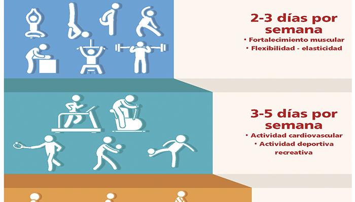 Pirámide de la actividad física: ¿en qué nivel te encuentras?